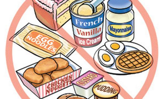 Cr.http://wellnessbangkok.com/wp-content/uploads/2013/08/food-allergies-300x300.jpg