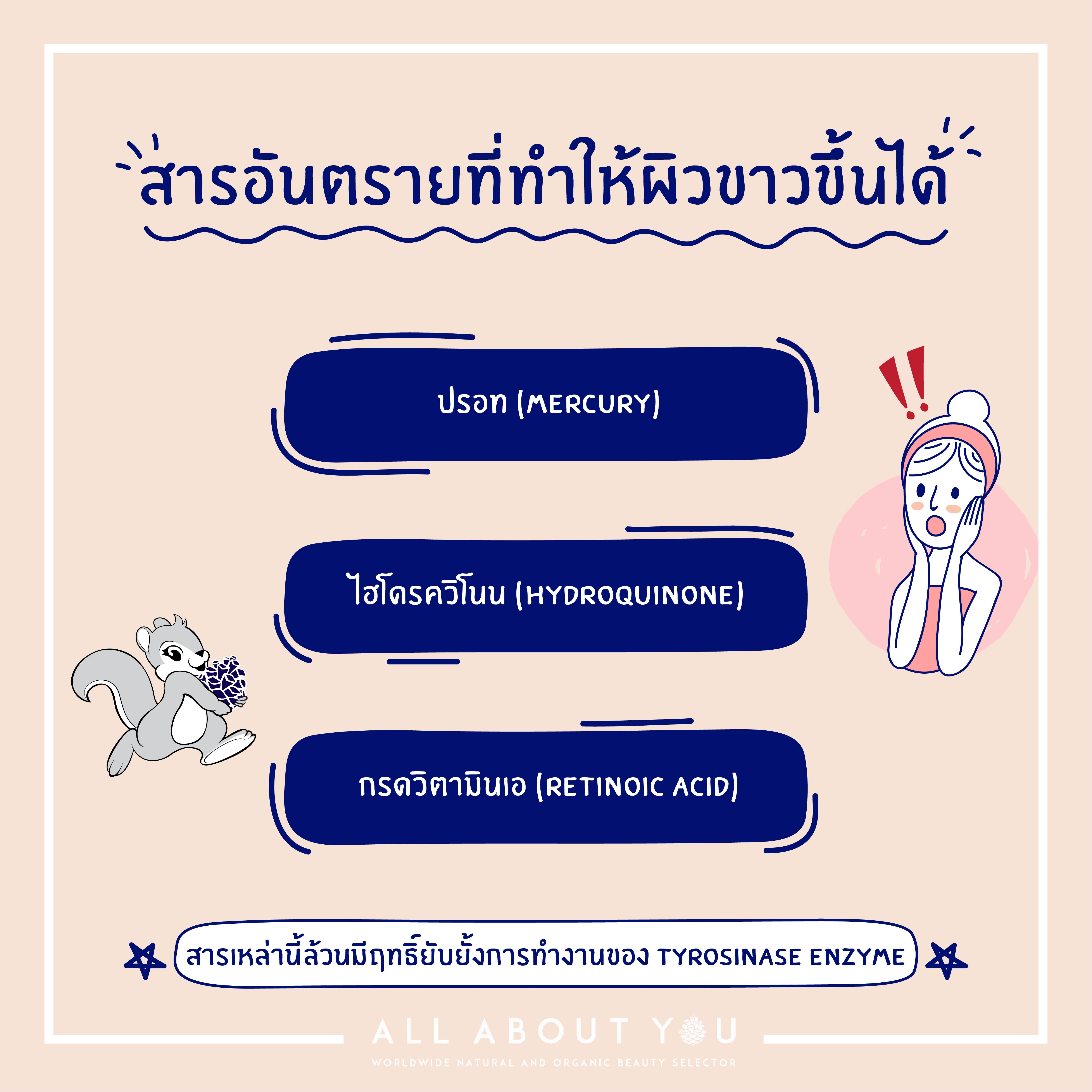 Infographic01-10